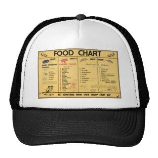 WW2 Food Ration Chart Hat