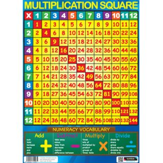 Sumbox Multiplication Square Educational x Times Tables Maths Poster Wall Chart