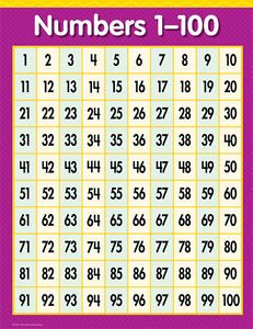 Numbers 1 100 Number Math Poster Chart CTP New